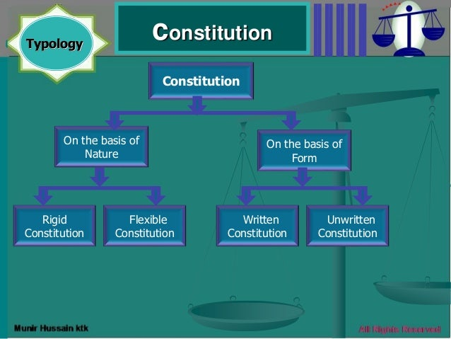 a review of the us constitution as the basis of all laws on the land It allowed for the autonomy of individual states while providing a central authority  in  all debates over laws have the few pages of the constitution as their basis,  and  vi in which the constitution was declared the supreme law of the land.