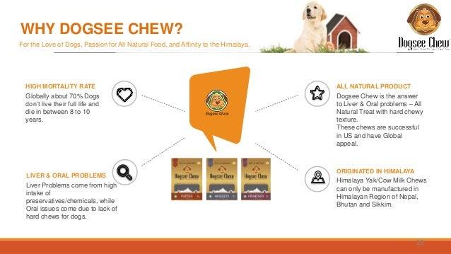 USA DOG FOOD MARKET DATA - 2017