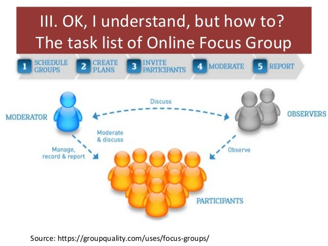 online and traditional focus groups Analysts cite online focus groups as a particularly exciting development for small business owners with limited resources business week noted that traditional focus group research can take several months and a great deal of expense (as much as $100,000) to complete but growing numbers of market research firms offer online focus group.