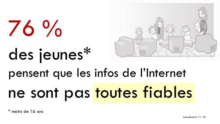 76 %des jeunes*pensent que les infos de l'Internetne sont pas toutes fiables* moins de 16 ans                             ...