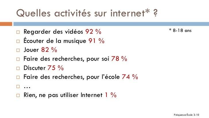Quelles activités sur internet* ?   Regarder des vidéos 92 %                  * 8-18 ans   Écouter de la musique 91 %  ...