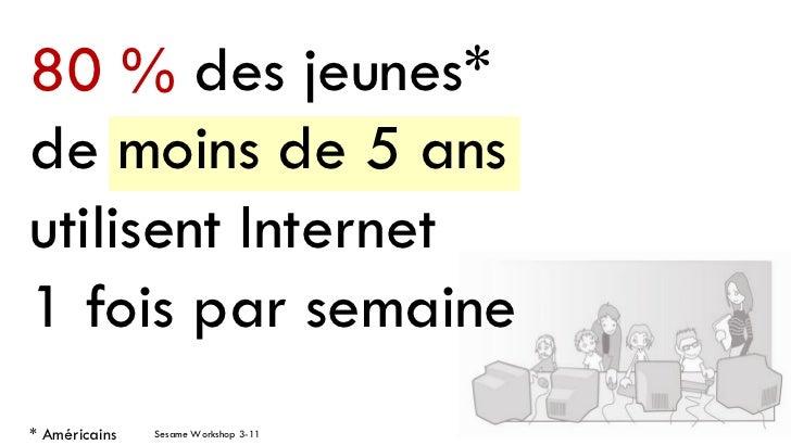 80 % des jeunes*de moins de 5 ansutilisent Internet1 fois par semaine* Américains   Sesame Workshop 3-11