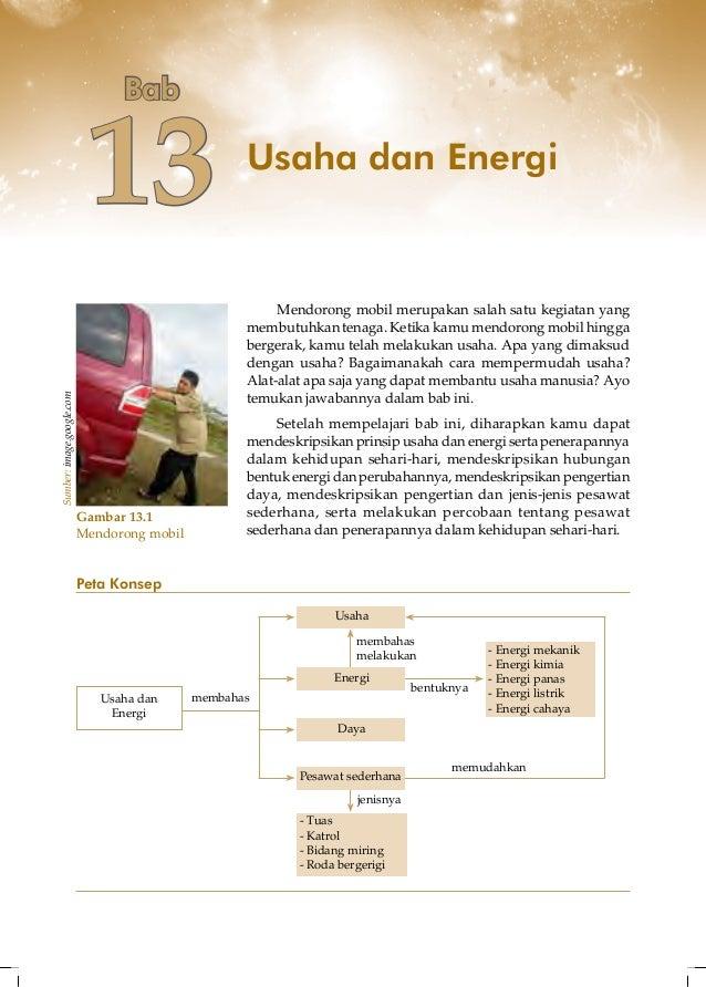 Bab 13 - Usaha dan Energi 161membahasBab13Peta KonsepUsaha danEnergiMendorong mobil merupakan salah satu kegiatan yangmemb...