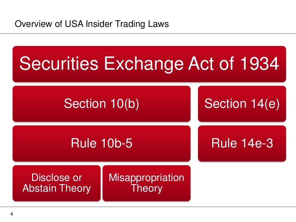 mosaic insider trading
