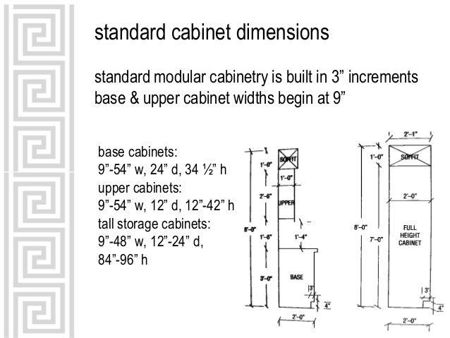 Kitchen Cabinet Height Uk - Sarkem.net