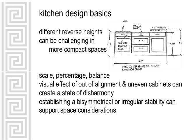 6 Kitchen Design Basics Usakitchen Basic Designings