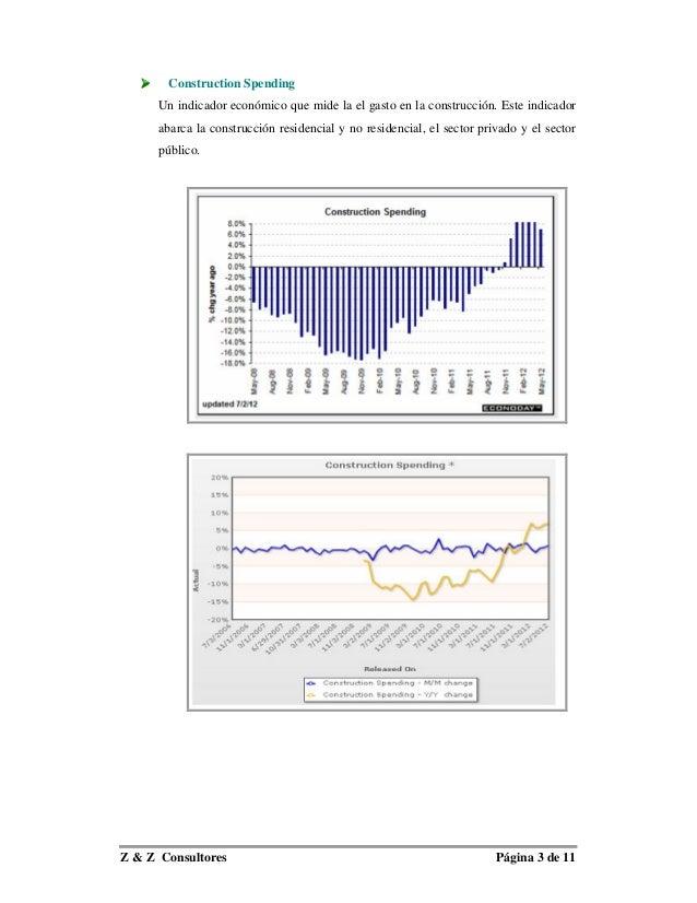Construction Spending      Un indicador económico que mide la el gasto en la construcción. Este indicador      abarca la c...