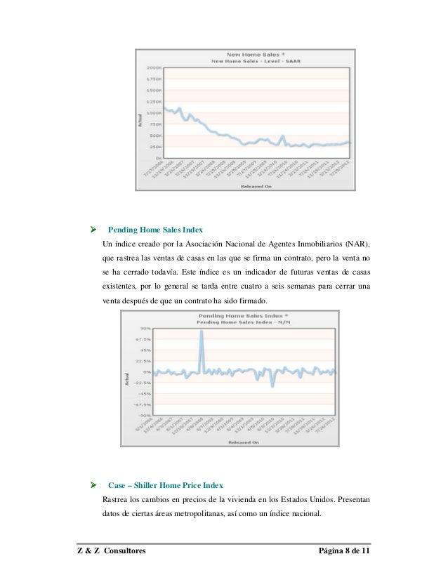 Pending Home Sales Index      Un índice creado por la Asociación Nacional de Agentes Inmobiliarios (NAR),      que rastrea...