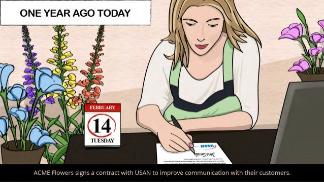 USAN: A Customer Engagement Love Story for Valentine's Day