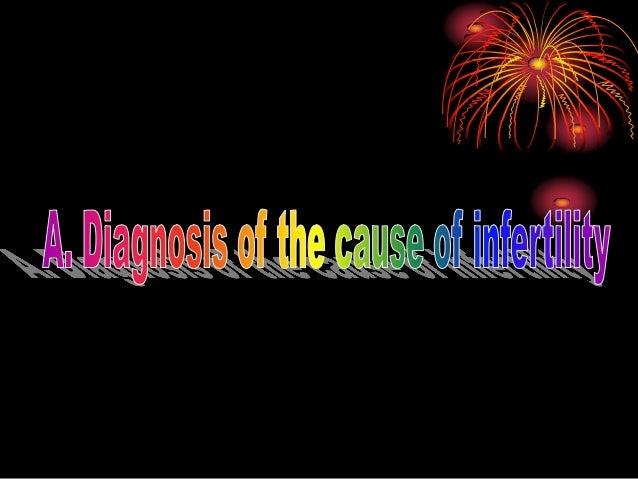 Ultrasonography and  infertility: Aboubakr Elnashar Slide 3