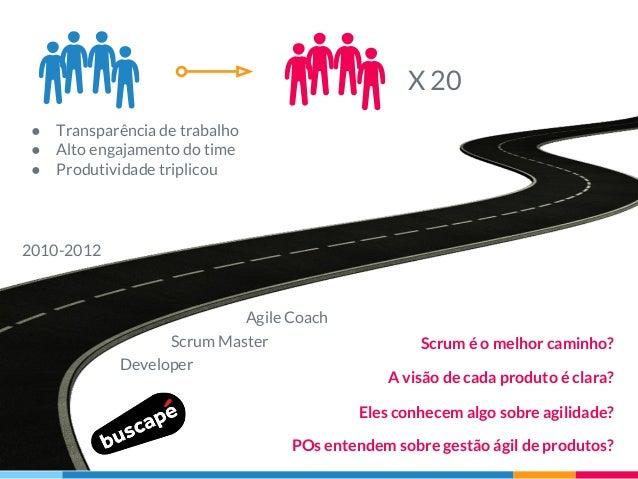 Developer Scrum Master Agile Coach 2010-2012 ● Transparência de trabalho ● Alto engajamento do time ● Produtividade tripli...
