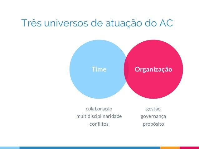 Três universos de atuação do AC Time Organização colaboração multidisciplinaridade conflitos gestão governança propósito