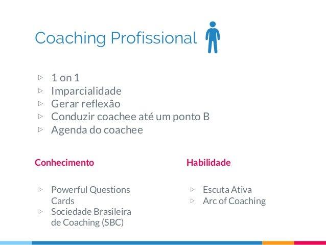 Coaching Profissional ▷ 1 on 1 ▷ Imparcialidade ▷ Gerar reflexão ▷ Conduzir coachee até um ponto B ▷ Agenda do coachee Con...