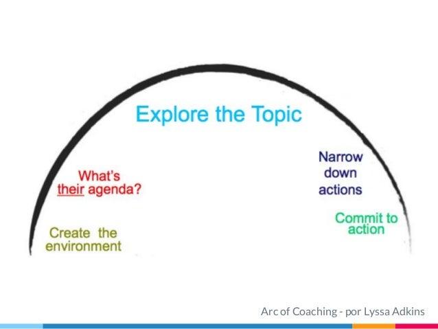 Arc of Coaching - por Lyssa Adkins