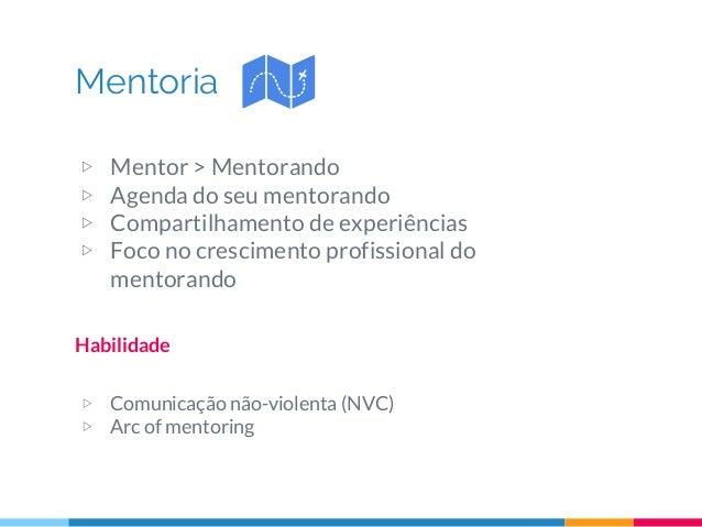 Mentoria Habilidade ▷ Comunicação não-violenta (NVC) ▷ Arc of mentoring ▷ Mentor > Mentorando ▷ Agenda do seu mentorando ▷...