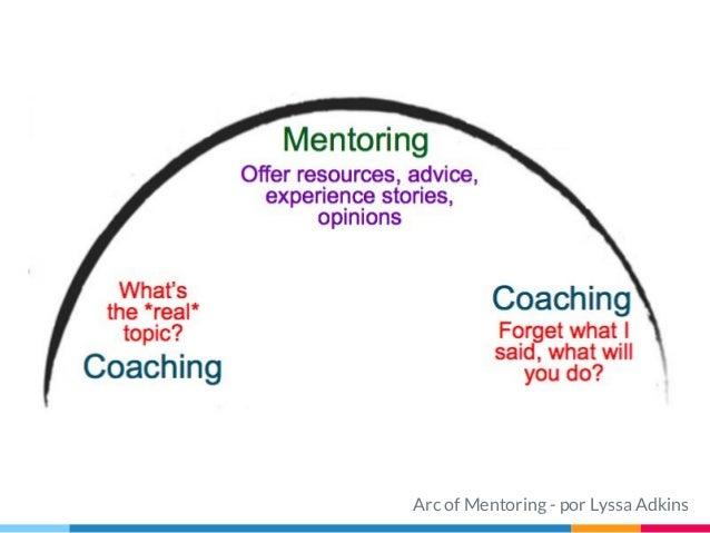 Arc of Mentoring - por Lyssa Adkins