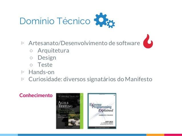 Domínio Técnico Conhecimento ▷ Artesanato/Desenvolvimento de software ○ Arquitetura ○ Design ○ Teste ▷ Hands-on ▷ Curiosid...
