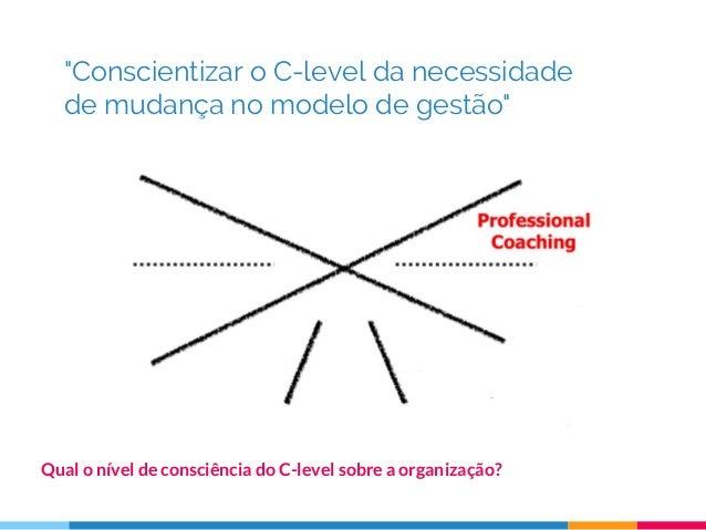 """""""Conscientizar o C-level da necessidade de mudança no modelo de gestão"""" Qual o nível de consciência do C-level sobre a org..."""