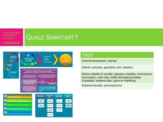 ORGANIZZARE IL PROPRIO LAVORO  QUALE SMARTART?  PRESENTARE  TAGS Smartart powerpoint, esempi Elenchi, processi, gerarchie,...