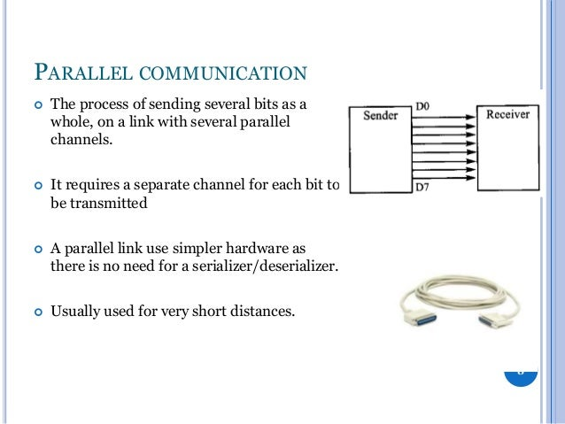 PARALLEL COMMUNICATION   The process of sending several bits as a whole, on a link with several parallel channels.    It...