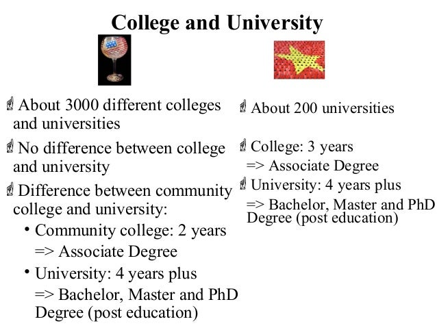 difference between college and a university