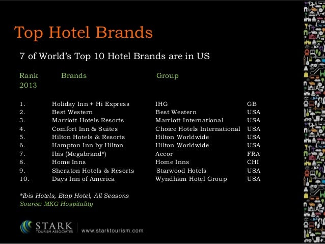 USA Tourism, Trends & Statistics, 2013