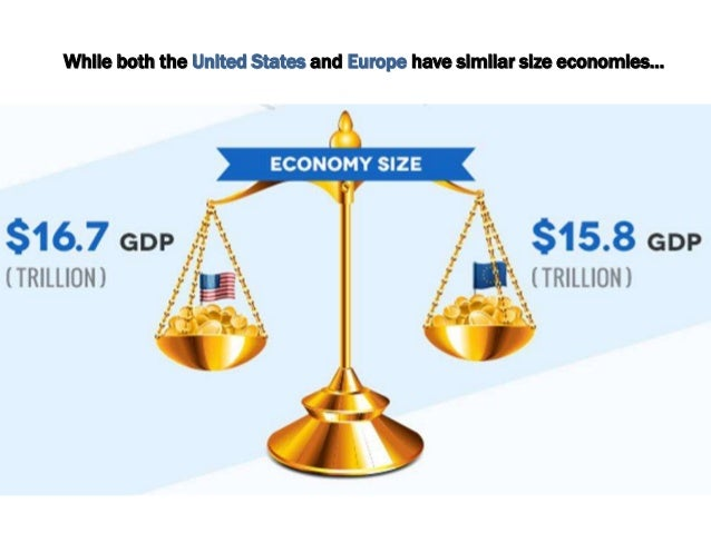 Private Jet Market: USA vs Europe