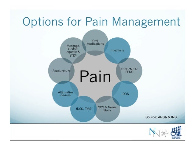 Pain Amp Spasticity Management Without The Pills