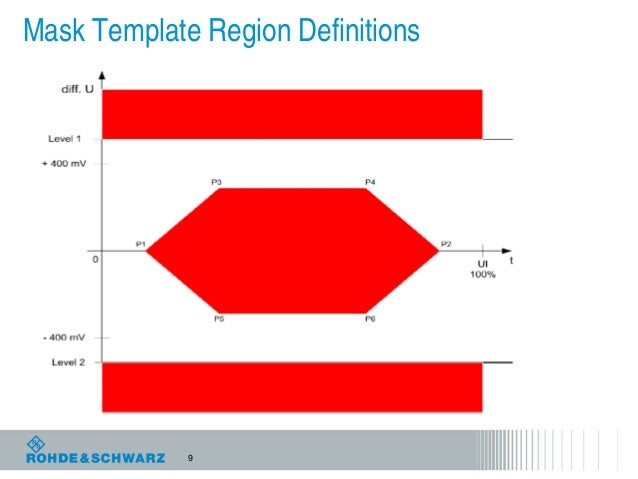 Usb 20 compliance testing mask template region definitions 9 ccuart Gallery