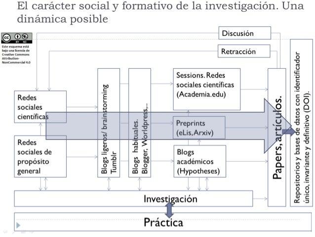 Usb 2 compartir el conocimiento en su desarrollo