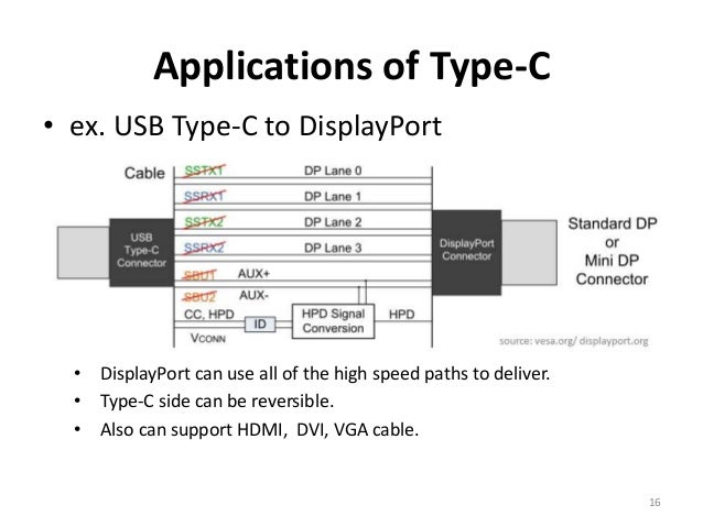 introduction of usb 3 1 rh slideshare net