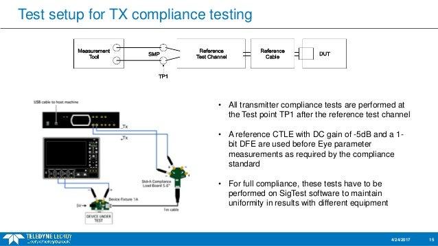 Usb 31 gen 2 compliance testing and debug webinar test setup ccuart Gallery
