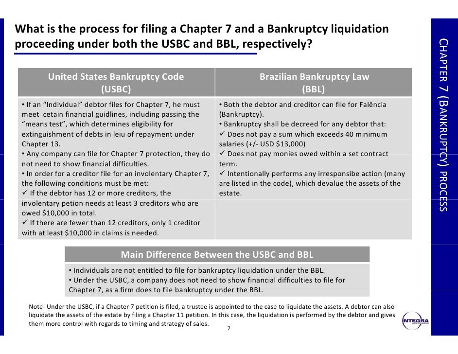 the legal technicalities of bankruptcy under chapter 11 1 emerging from chapter 11 bankruptcy: is it good news or bad news for industry competitors gaiyan zhang a firm under chapter 11 bankruptcy protection may emerge from bankruptcy in a more.