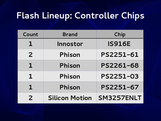 Controlling USB Flash Drive Controllers: Expose of Hidden