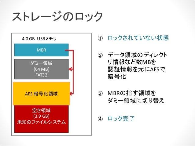 ストレージのロック 4.0 GB USBメモリ   ①   ロックされていない状態      MBR                 ②   データ領域のディレクト    ダミー領域            リ情報など数MBを     (64 M...