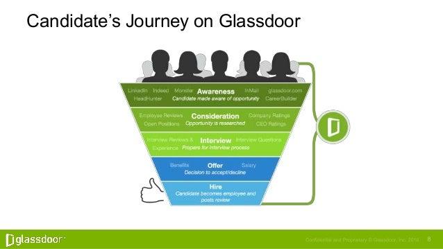 US Glassdoor Demo Day: Managing Your Employer Brand