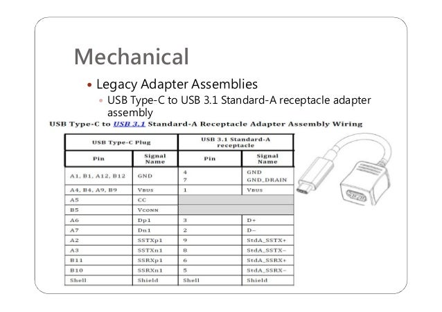 usb typec r11 introduction 26 638?cb=1471563449 usb type c r1 1 introduction usb type c wiring diagram at eliteediting.co