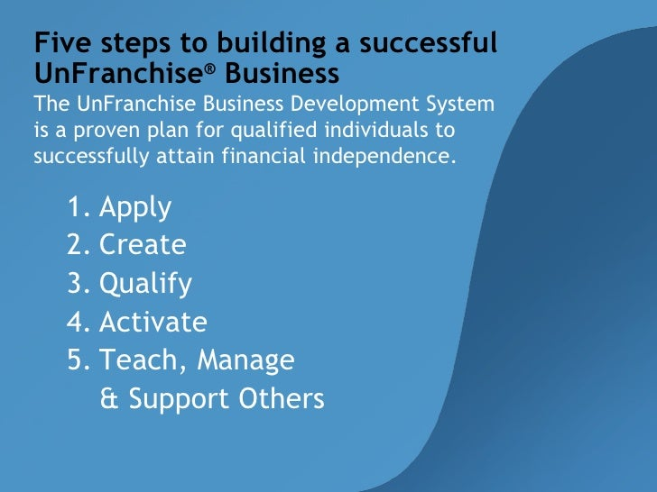 Search Results For: Lovely New Unfranchise Business Plan Youtube