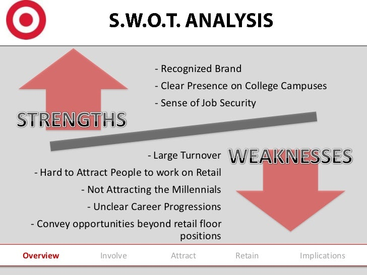 target swot Target company profile - swot analysis: target's data breach during the 2013 holiday season shook consumer confidence, while its venture into canada.