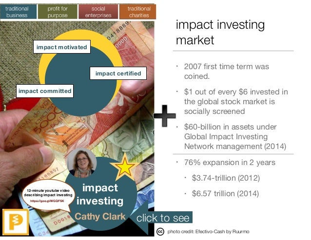 impact investing market • 2007 first time term was coined.  • $1 out of every $6 invested in the global stock market is soc...