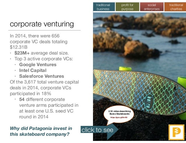 corporate venturing In 2014, there were 656 corporate VC deals totaling $12.31B  • $23M+ average deal size.   • Top 3 acti...