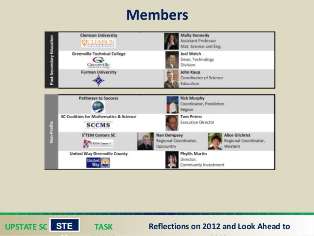 UPSTATE SC TASK STE Reflections on 2012 and Look Ahead to Members