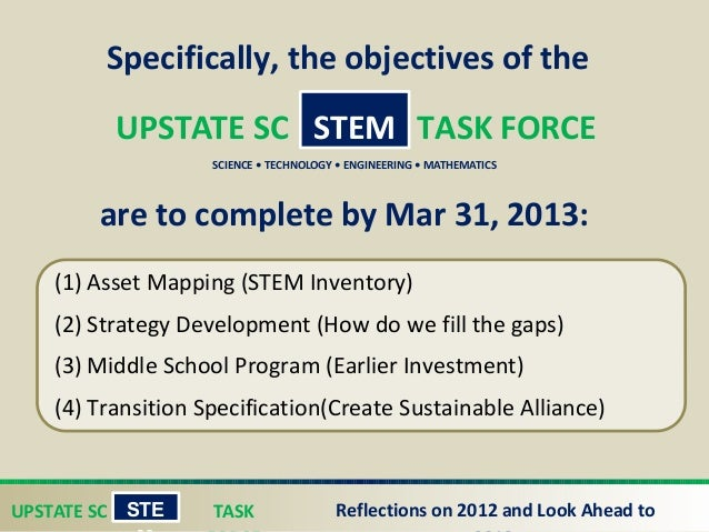 UPSTATE SC TASK STE Reflections on 2012 and Look Ahead to SCIENCE • TECHNOLOGY • ENGINEERING • MATHEMATICS  UPSTATE SC T...