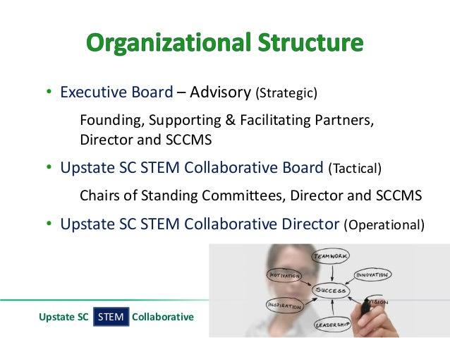 STEMUpstate SC Collaborative • Executive Board – Advisory (Strategic) Founding, Supporting & Facilitating Partners, Direct...