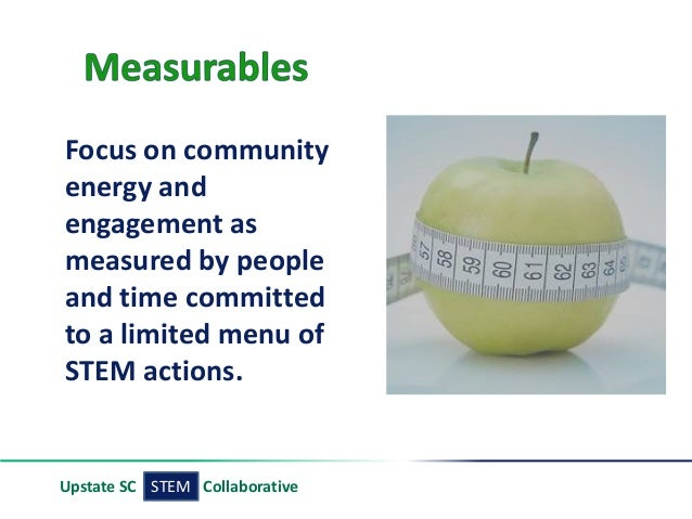STEMUpstate SC Collaborative Focus on community energy and engagement as measured by people and time committed to a limite...