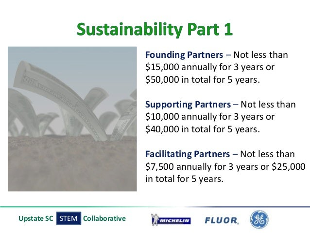 STEMUpstate SC Collaborative Founding Partners – Not less than $15,000 annually for 3 years or $50,000 in total for 5 year...