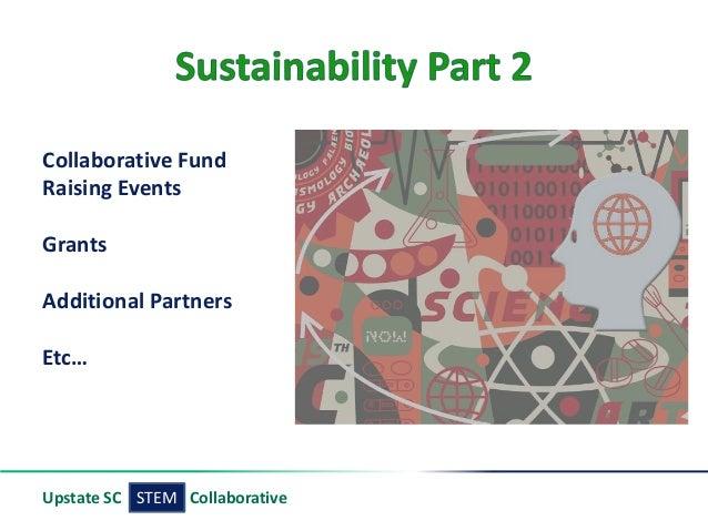 STEMUpstate SC Collaborative Collaborative Fund Raising Events Grants Additional Partners Etc…