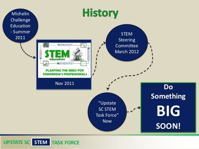 """UPSTATE SC TASK FORCESTEM Michelin Challenge Education - Summer 2011 STEM Steering Committee March 2012 """"Upstate SC STEM T..."""