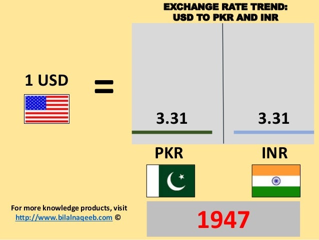 Forex rate dollar to pkr