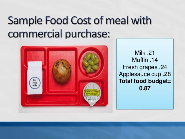 Usda Recommeded Food Budget